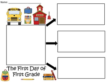 A+  First Day Of First Grade ... Three Graphic Organizers