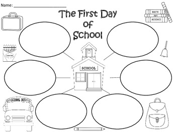 A+  First Day Of School ... Three Graphic Organizers