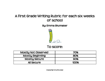 A First Grade Writing Ruric for Each 6 Weeks of School