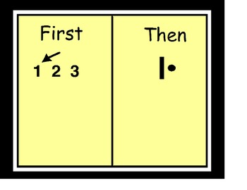 "A ""First"" ""Then"" chart used in Special Education"