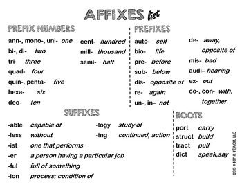 A 'Fix on Words!