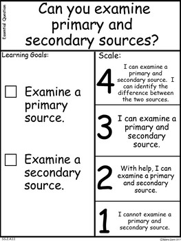 A+ Florida Standards:Social Studies Essential Question,Learning Goal & Scale 2nd