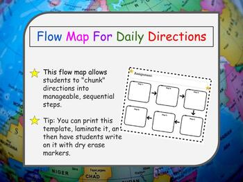 A Flow Map for Daily Directions