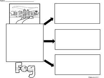 A+ Fog ...Three Graphic Organizers