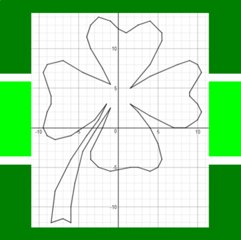 A Four-Leafed Clover - A Math-Then-Graph Activity - Solving Proportions