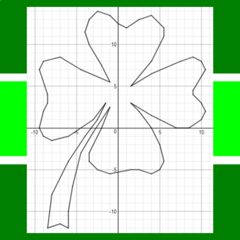 A Four-Leafed Clover - A Math-Then-Graph Activity - Synthetic Division