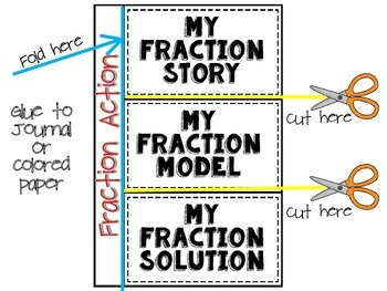 A Fraction Foldable: Multiplying & Dividing Fractions with Whole Numbers