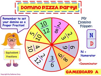 A Fraction Pizza Party With Dominoes: Learning About Equivalence