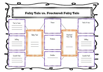 A Fractured Fairy Tale Packet