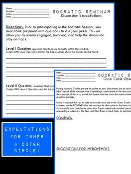 A Fresh Look at Socratic Seminars! {CCSS - Speaking & Listening}