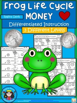 A+ Frog Life Cycle Money Math: Differentiated  Practice