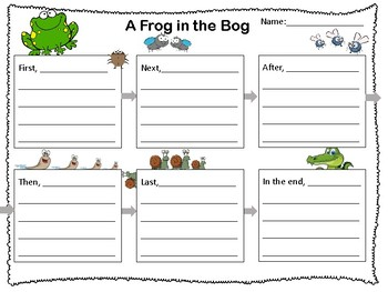 A Frog in the Bog Sequencing