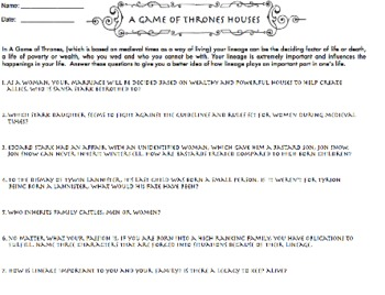 A Game of Thrones Blank Family Tree