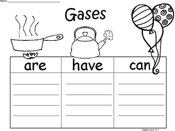 A+ Gases (State of Matter) ...Three Graphic Organizers
