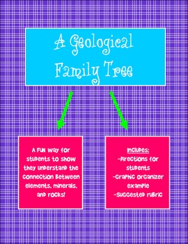 A Geological Family Tree- Elements, minerals, and rocks summative assessment