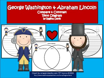 A+ George Washington & Abraham Lincoln Venn Diagram...Compare and Contrast