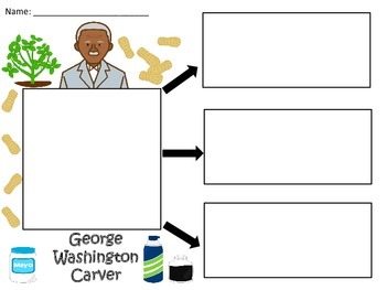A+  George Washington Carver... Three Graphic Organizers