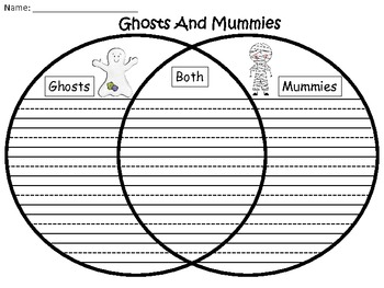A+ Ghosts And Mummies Comparison