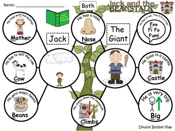 A+ Giant and Jack And The Beanstalk....Double Bubble: Words,Sentences & Pictures