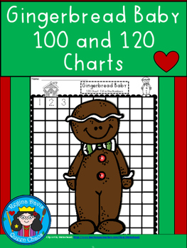 A+ Gingerbread Baby 100 and 120 Chart