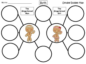 A+ Gingerbread Man and Gingerbread Girl:  Double Bubble Maps