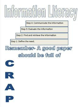 A Good Paper is Full of CRAP- Information Literacy Basics