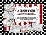 A Graph A Week for the Entire School Year_Australian Spellings
