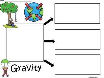 A+ Gravity...Three Graphic Organizers