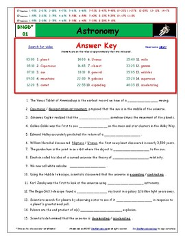 Metric Conversion Problems Worksheet Pdf Guide Quiz  Ans  Greatest Discoveries Bill Nye Astronomy Spanish Subjunctive Worksheet with Did You Hear About Worksheet Answers Excel Differentiated Guide Quiz  Ans  Greatest Discoveries Bill Nye Astronomy Place Value Ones And Tens Worksheets Word