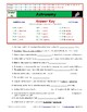 """A Greatest Discoveries  Bill Nye  """"Astronomy"""" - Worksheet,"""
