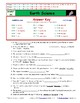 "A Greatest Discoveries  Bill Nye  ""Earth Science"" - Worksheet, Ans &Two Quiz."