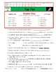 """A Greatest Discoveries  Bill Nye  """"Top Ten"""" - Worksheet, A"""