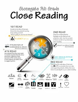A Guide To Close Reading