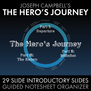 Hero's Journey, FREE Lecture & Notesheet for Joseph Campbell's Hero Journey