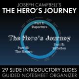 Hero's Journey, Joseph Campbell Hero Journey, Free PDF & Google Drive materials