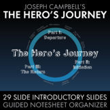 Hero's Journey, Joseph Campbell Hero Journey, Free PDF & G