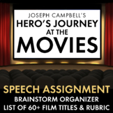 Hero's Journey – Speech Assignment Handouts and Detailed Rubric, CCSS