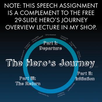 Hero's Journey, Speech Assignment for Joseph Campbell's Hero's Journey, CCSS