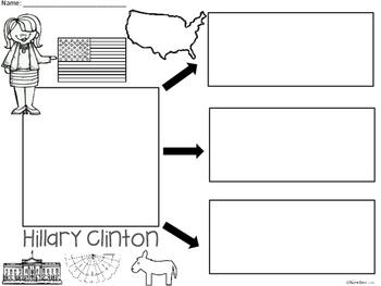 A+ Hillary Clinton... Three Graphic Organizers