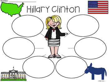 A+ Hillary Clinton...Three Spanish Graphic Organizers