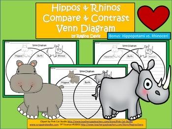 A+ Hippos & Rhinos Venn Diagram...Compare and Contrast
