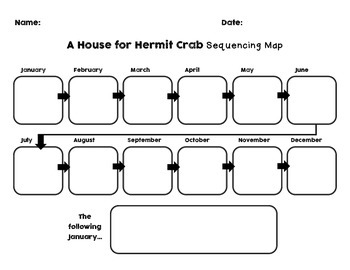 A House for Hermit Crab Sequencing Page