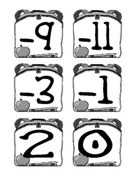 A Human Number Line
