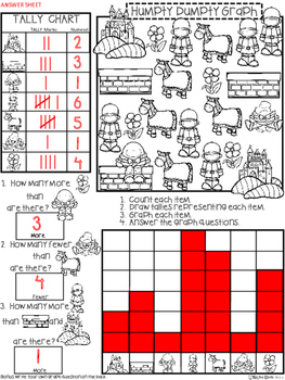 A+ Humpty Dumpty Nursery Rhyme: Count, Tally, Graph, and Compare