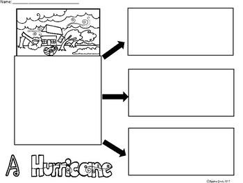 A+ Hurricane ...Three Graphic Organizers