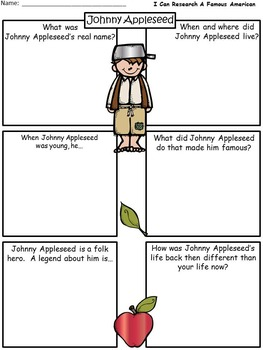 A+ I Can Research Johnny Appleseed: Writing Paper