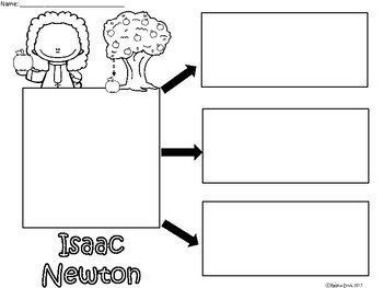 A+ Isaac Newton ...Three Graphic Organizers