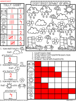 A+ Itsy Bitsy Spider Nursery Rhyme: Count, Tally, Graph, and Compare