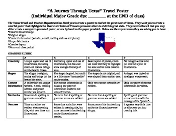 """A Journey Through Texas"" by de Vaca Lesson Plan"