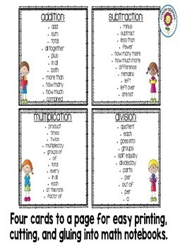 Word Problems Key Words to Know by Create-Abilities | TpT